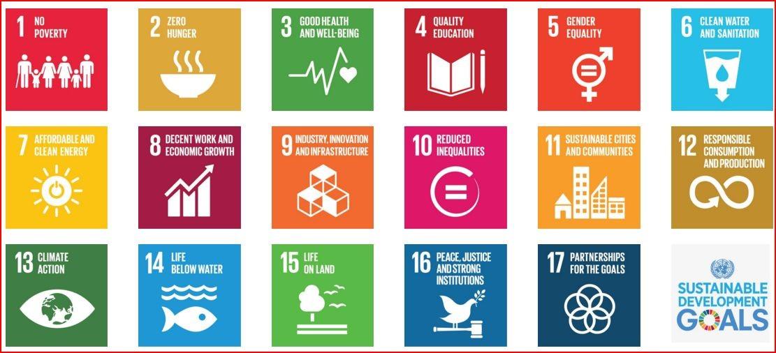 All SDG image